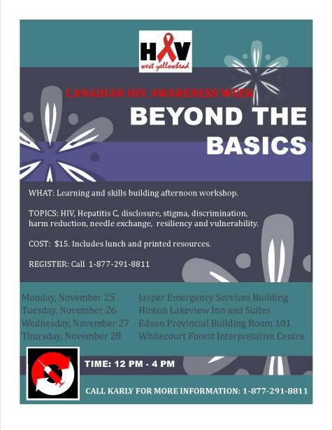 Beyond the Basics poster